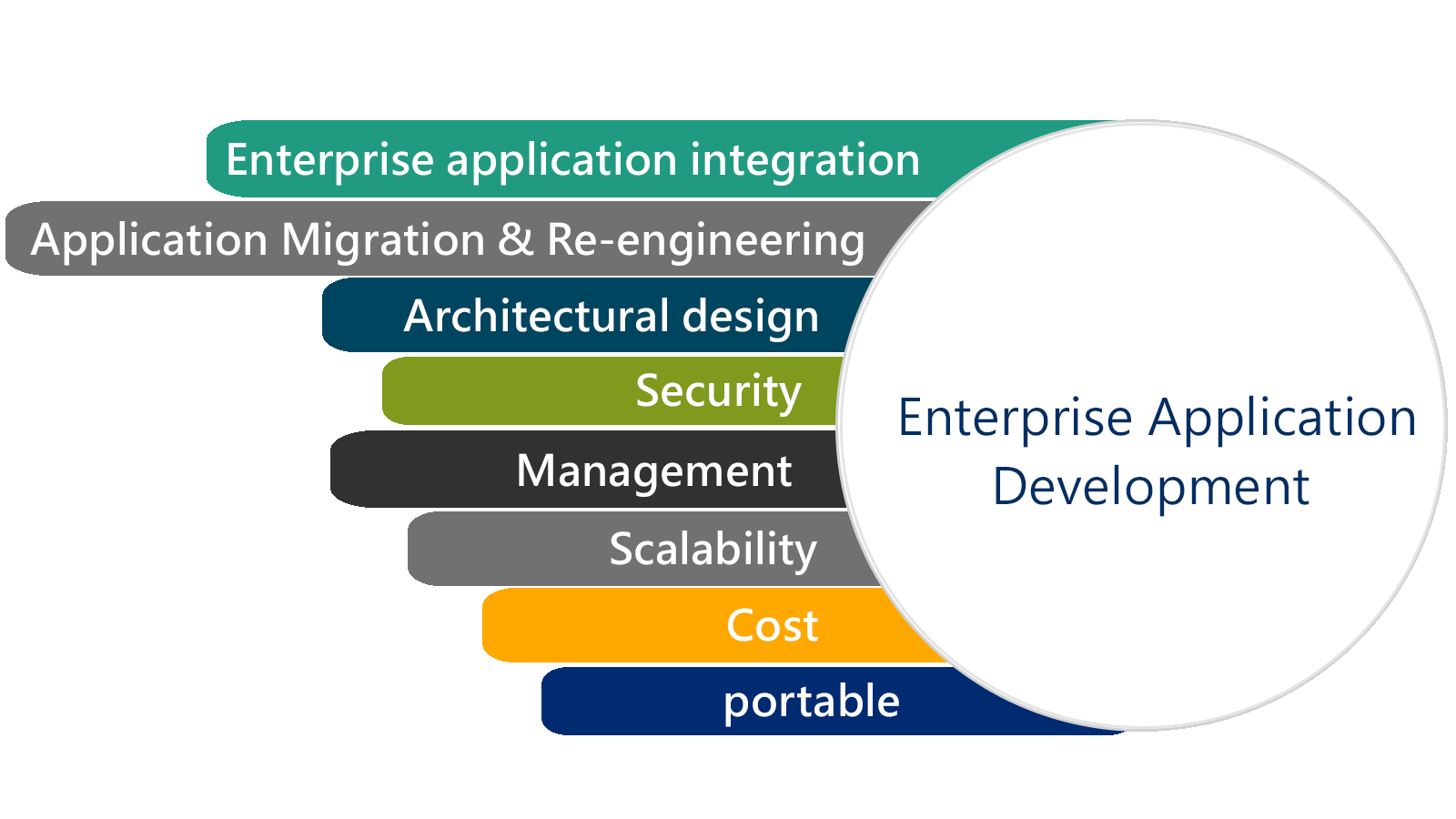 application of integration Daily transactions integrating hundreds of applications with a single integration platform looking for more application integration and infrastructure products to meet your business needs.
